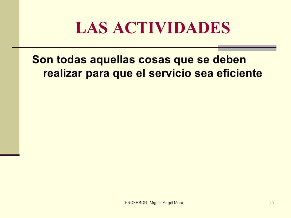 PROFESOR: Miguel Ángel Mora24 FASES EN LA PRODUCCIÓN DE UN OBJETO DEFINICION DEL OBJETO QUE SE VA A ELABORAR. Conocer las necesidades de los usuarios