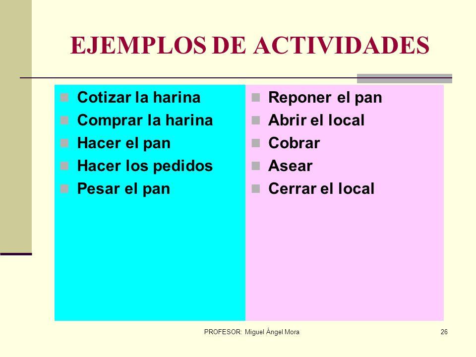 PROFESOR: Miguel Ángel Mora25 LAS ACTIVIDADES Son todas aquellas cosas que se deben realizar para que el servicio sea eficiente