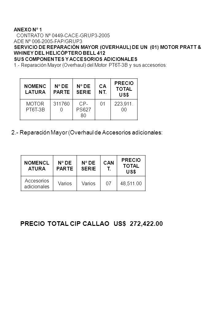 ANEXO Nº 1 CONTRATO Nº 0449-CACE-GRUP3-2005 ADE Nº 006-2005-FAP/GRUP3 SERVICIO DE REPARACIÓN MAYOR (OVERHAUL) DE UN (01) MOTOR PRATT & WHINEY DEL HELI