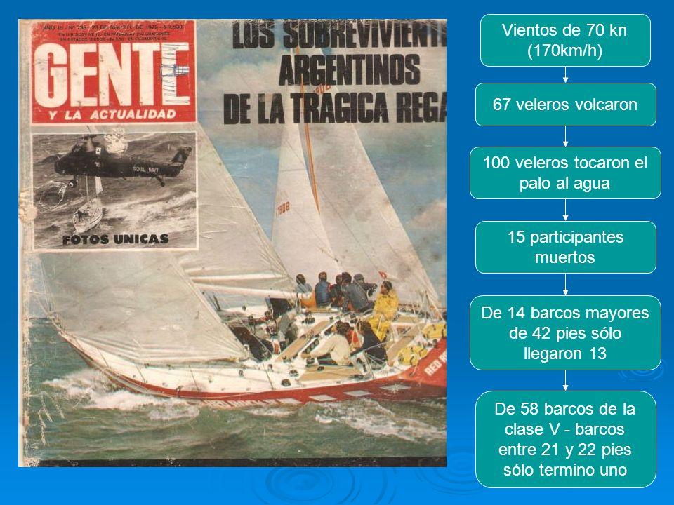 Vientos de 70 kn (170km/h) 67 veleros volcaron 100 veleros tocaron el palo al agua 15 participantes muertos De 14 barcos mayores de 42 pies sólo llega