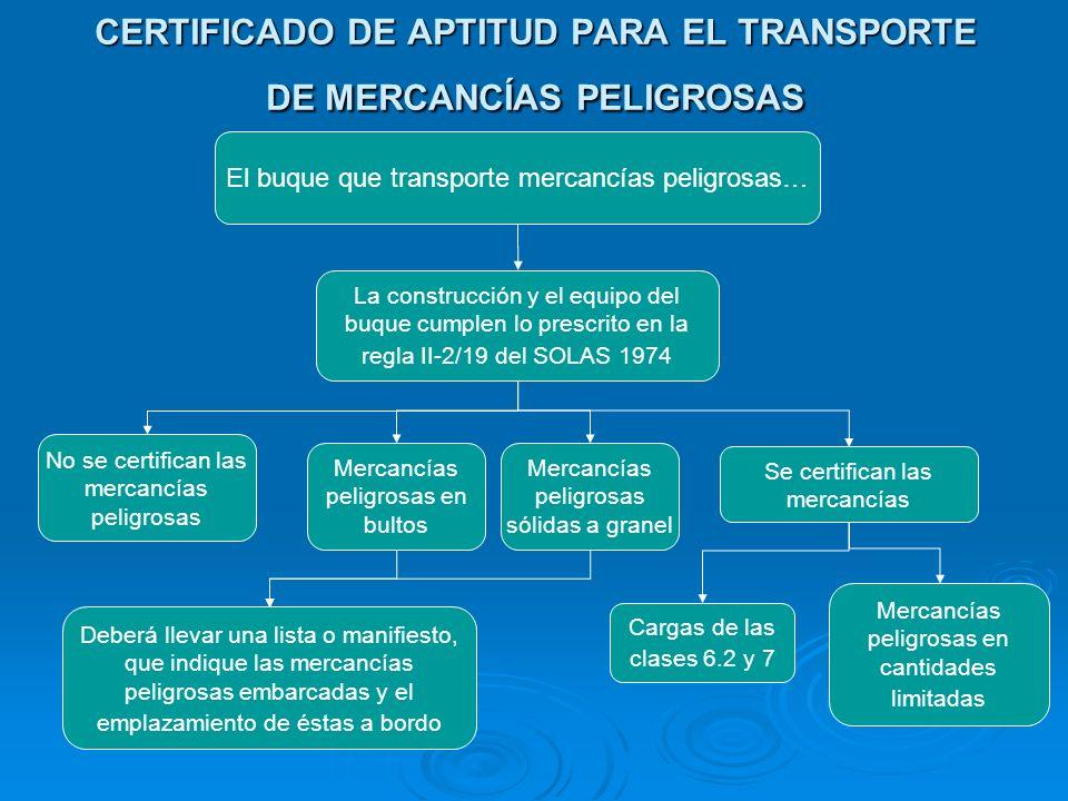 CERTIFICADO DE APTITUD PARA EL TRANSPORTE DE MERCANCÍAS PELIGROSAS El buque que transporte mercancías peligrosas… La construcción y el equipo del buqu