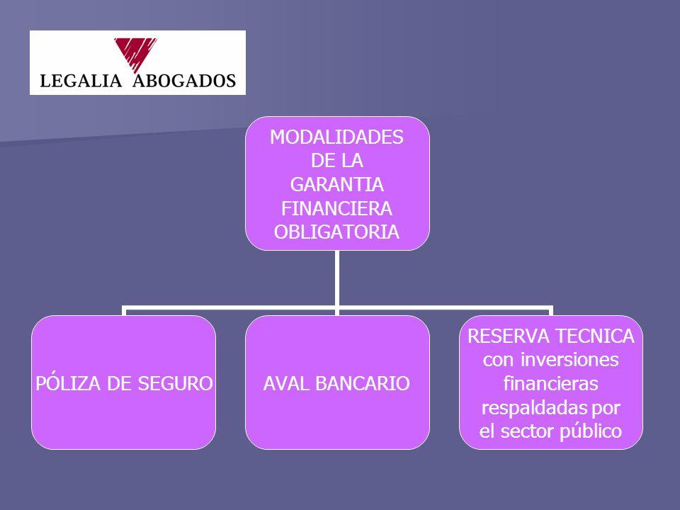MODALIDADES DE LA GARANTIA FINANCIERA OBLIGATORIA PÓLIZA DE SEGUROAVAL BANCARIO RESERVA TECNICA con inversiones financieras respaldadas por el sector público