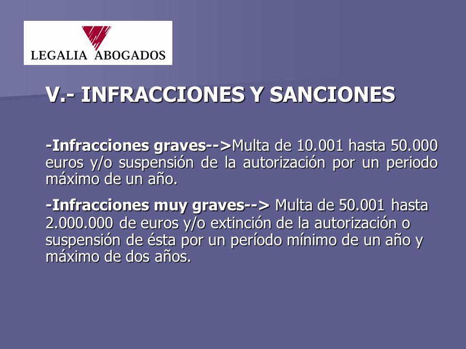V.- INFRACCIONES Y SANCIONES -Infracciones graves-->Multa de 10.001 hasta 50.000 euros y/o suspensión de la autorización por un periodo máximo de un año.