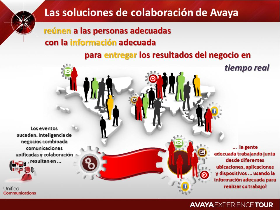 Los eventos suceden. Inteligencia de negocios combinada comunicaciones unificadas y colaboración, resultan en... Las soluciones de colaboración de Ava