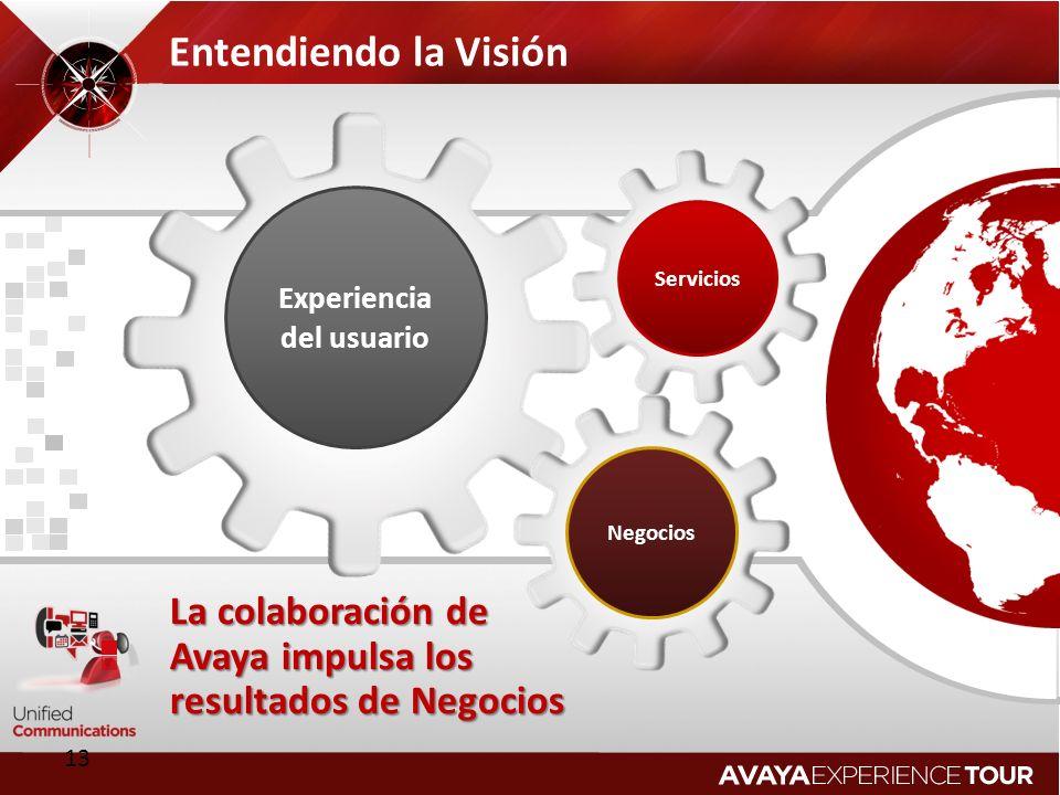13 La colaboración de Avaya impulsa los resultados de Negocios Experiencia del usuario Negocios Servicios Entendiendo la Visión
