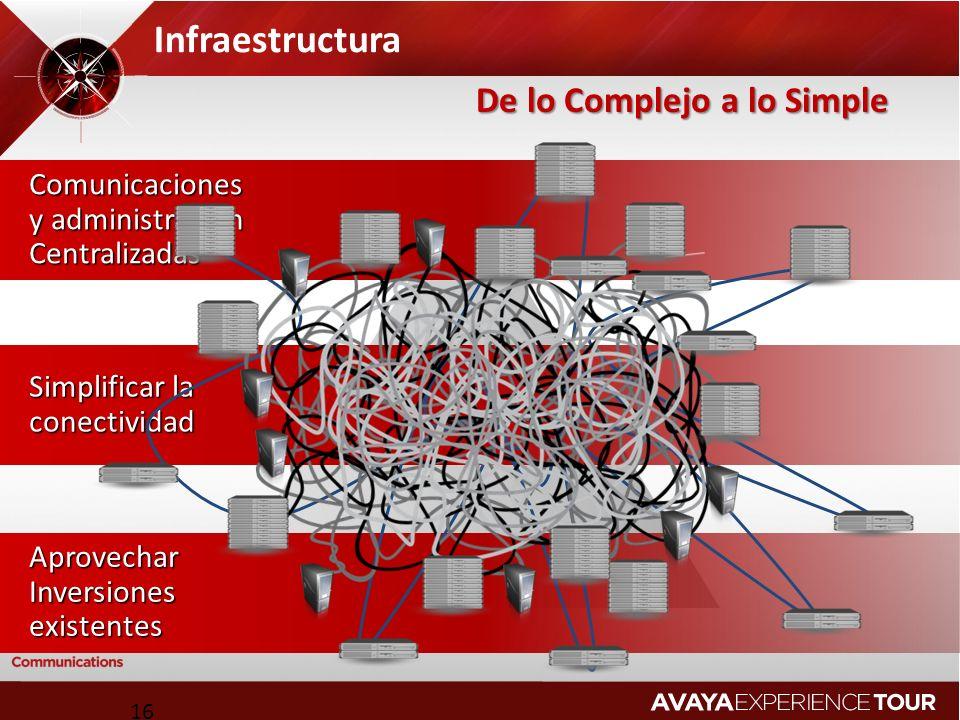 Comunicaciones y administración Centralizadas AprovecharInversionesexistentes Simplificar la conectividad Infraestructura 16 De lo Complejo a lo Simple