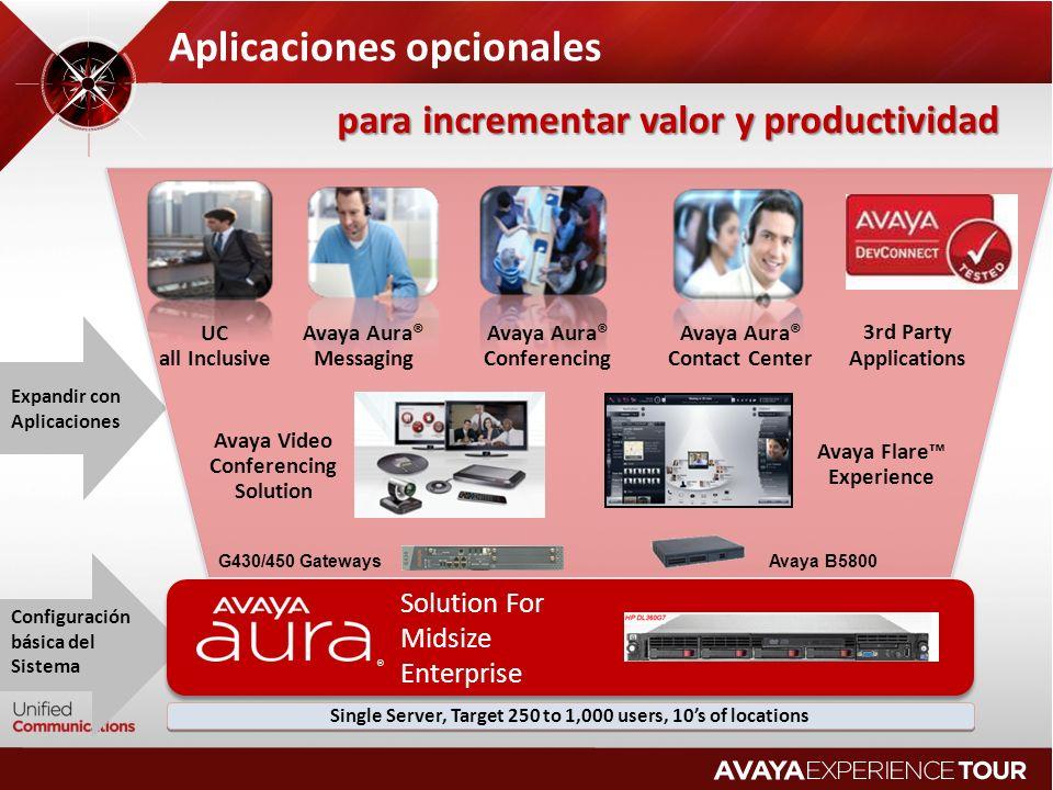 Expandir con Aplicaciones Aplicaciones opcionales ® Solution For Midsize Enterprise Avaya Aura® Conferencing Avaya Aura® Contact Center 3rd Party Appl