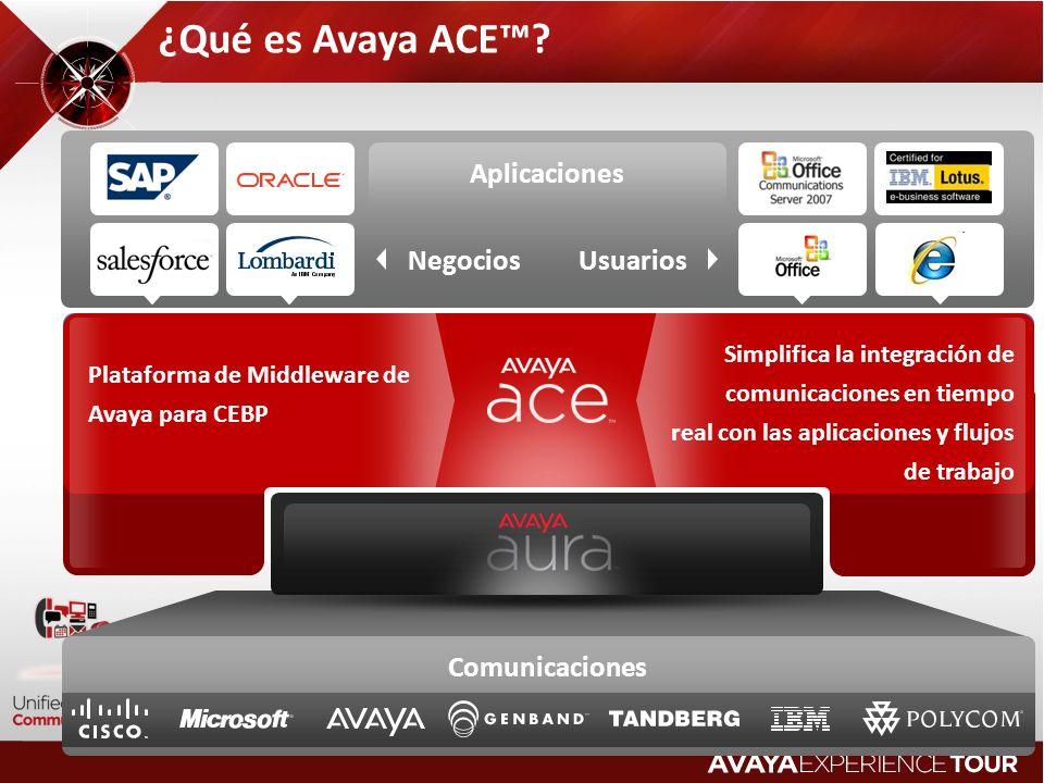 Aplicaciones Plataforma de Middleware de Avaya para CEBP Simplifica la integración de comunicaciones en tiempo real con las aplicaciones y flujos de trabajo Comunicaciones ¿Qué es Avaya ACE.