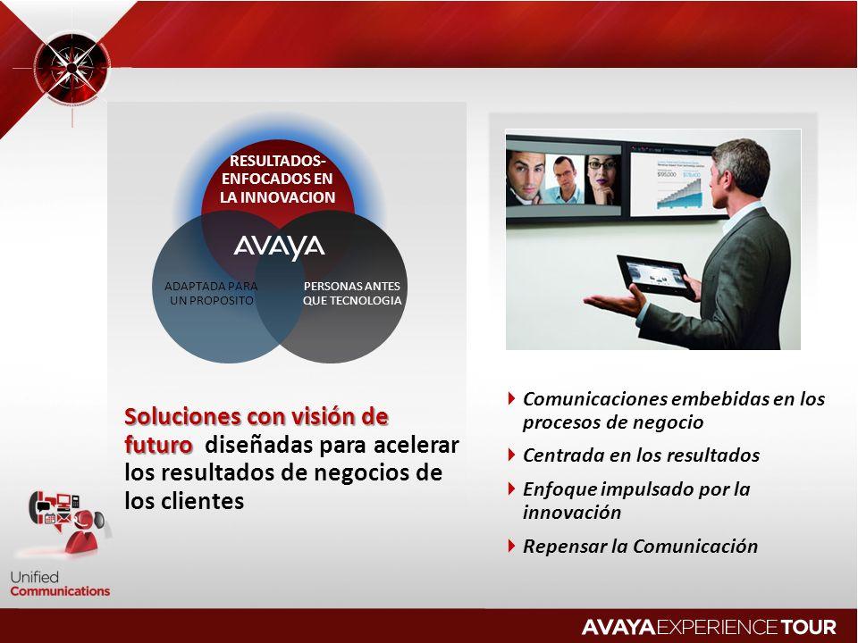 Soluciones con visión de futuro Soluciones con visión de futuro diseñadas para acelerar los resultados de negocios de los clientes ADAPTADA PARA UN PROPOSITO RESULTADOS- ENFOCADOS EN LA INNOVACION Comunicaciones embebidas en los procesos de negocio Centrada en los resultados Enfoque impulsado por la innovación Repensar la Comunicación PERSONAS ANTES QUE TECNOLOGIA