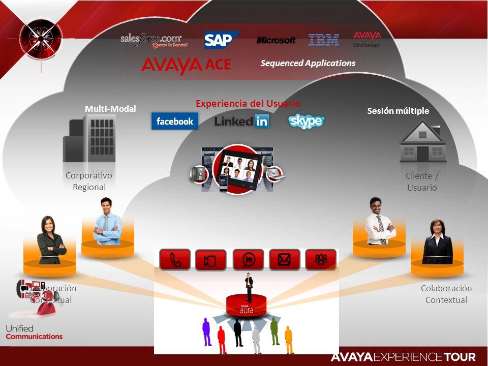 27 z Cliente / Usuario Corporativo Regional Multi-Modal Sesión múltiple Colaboración Contextual Colaboración Contextual ACE Sequenced Applications Exp