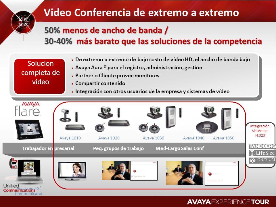 Video Conferencia de extremo a extremo 29 Solucion completa de video De extremo a extremo de bajo costo de vídeo HD, el ancho de banda bajo Avaya Aura