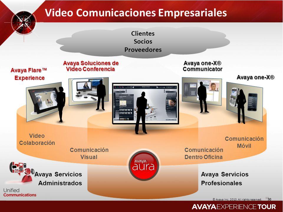 30 Video Comunicaciones Empresariales Clientes Socios Proveedores Avaya one-X® Avaya one-X® Communicator Avaya Soluciones de Video Conferencia Avaya F