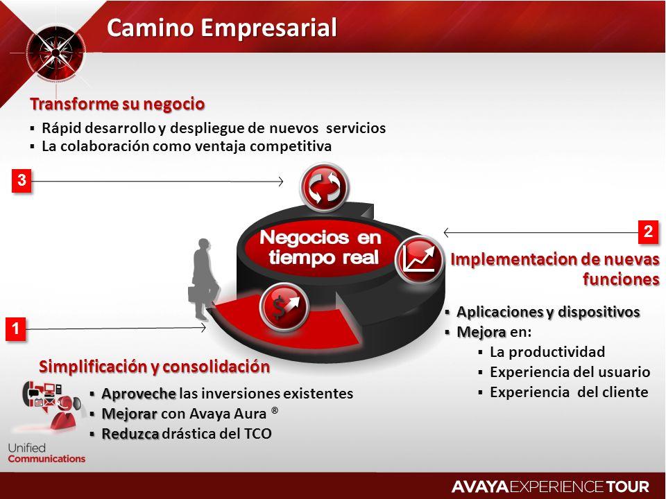 Camino Empresarial 33 Transforme su negocio Rápid desarrollo y despliegue de nuevos servicios La colaboración como ventaja competitiva Simplificación