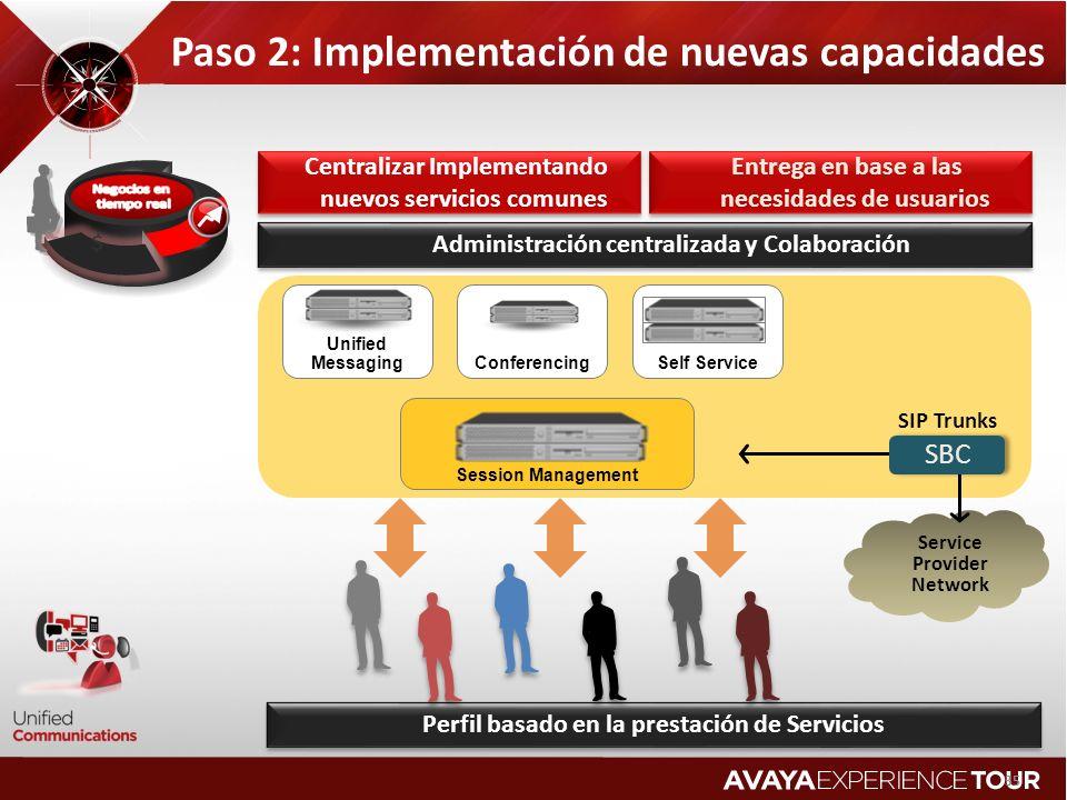 35 Service Provider Network SBC SIP Trunks Entrega en base a las necesidades de usuarios Administración centralizada y Colaboración Perfil basado en l