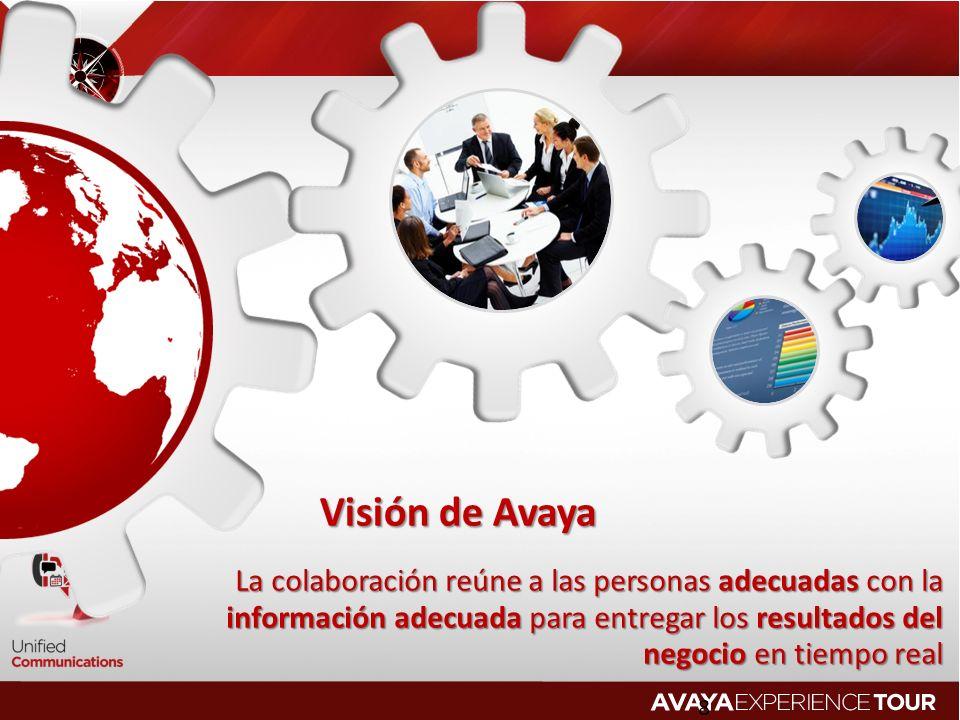 8 La colaboración reúne a las personas adecuadas con la información adecuada para entregar los resultados del negocio en tiempo real Visión de Avaya