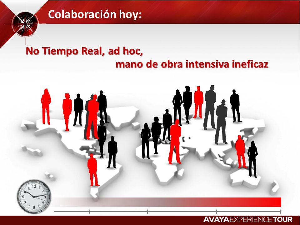 Colaboración hoy: No Tiempo Real, ad hoc, mano de obra intensiva ineficaz