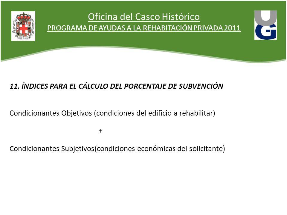 Oficina del Casco Histórico PROGRAMA DE AYUDAS A LA REHABITACIÓN PRIVADA 2011 11. ÍNDICES PARA EL CÁLCULO DEL PORCENTAJE DE SUBVENCIÓN Condicionantes
