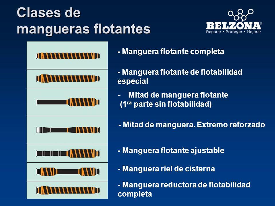 Clases de mangueras flotantes - Manguera flotante completa - Manguera flotante de flotabilidad especial -Mitad de manguera flotante (1 ra parte sin fl