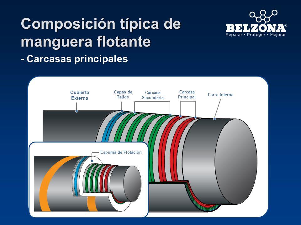 Características Moldeable a los contornos difíciles Elevada resistencia a la compresión Alta adherencia a diversos substratos Resistente a la corrosión Resistente a la abrasión