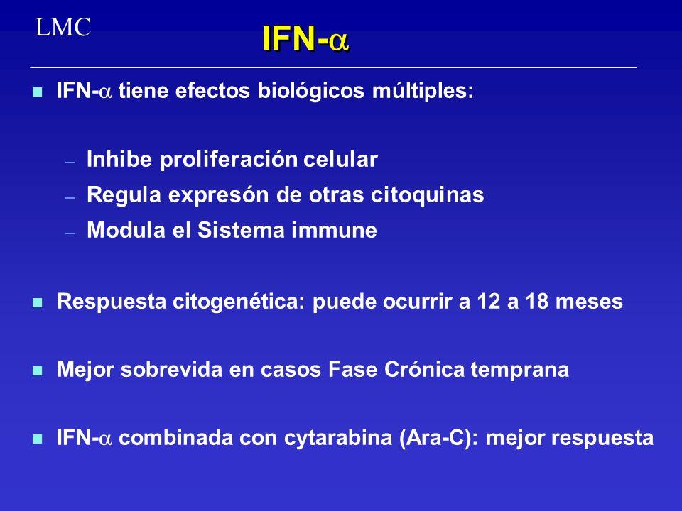 IFN- n n IFN- tiene efectos biológicos múltiples: – – Inhibe proliferación celular – – Regula expresón de otras citoquinas – – Modula el Sistema immun