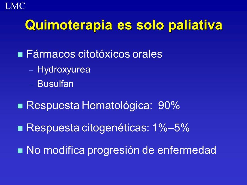 Quimoterapia es solo paliativa n n Fármacos citotóxicos orales – – Hydroxyurea – – Busulfan n n Respuesta Hematológica: 90% n n Respuesta citogenética