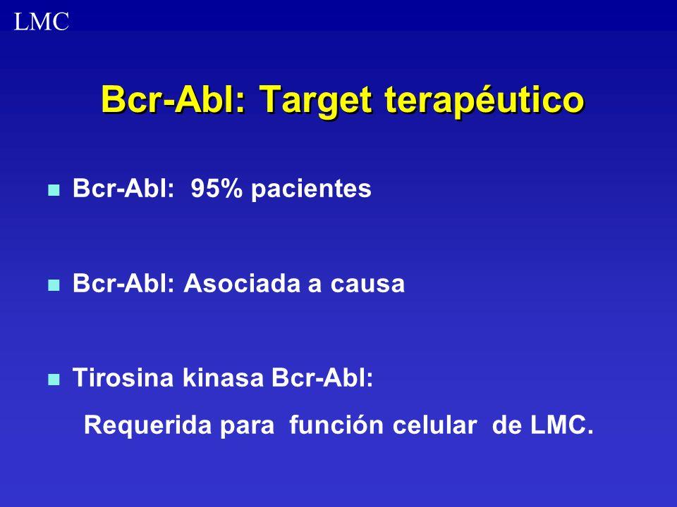 Bcr-Abl: Target terapéutico n n Bcr-Abl: 95% pacientes n n Bcr-Abl: Asociada a causa n n Tirosina kinasa Bcr-Abl: Requerida para función celular de LM