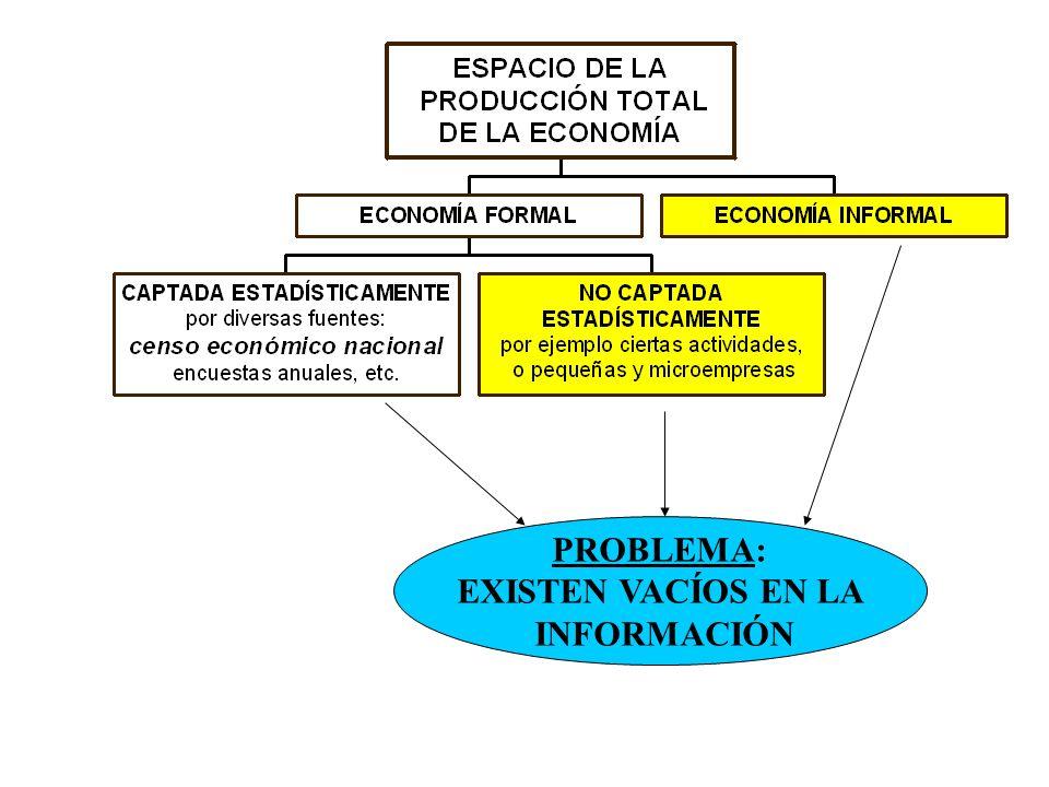 Determinación de la oferta: Medición de la actividad formal – CIIU rev3 +Codificación productos INE Medición de la actividad informal - Correspondencia CIIU rev2 y rev.3 Registro de Importaciones - NCM Determinación de la demanda: Estimación del Consumo intermedio - CIIU rev3 +Codificación productos INE+ Estados Contables sin clasificación uniforme Estimación de Consumo de Hogares – COICOP Y ONUC Registro de Exportaciones - NCM FBKF -CIIU rev3 +Codificación productos INE+ Estados Contables sin clasificación uniforme Comentarios sobre las correspondencias entre clasificaciones Para Cuentas Nacionales es fundamental: 1- Disponer de correspondencias totales entre las diferentes clasificaciones así como establecer plan de cuentas uniforme para los distintos tipos de empresas.