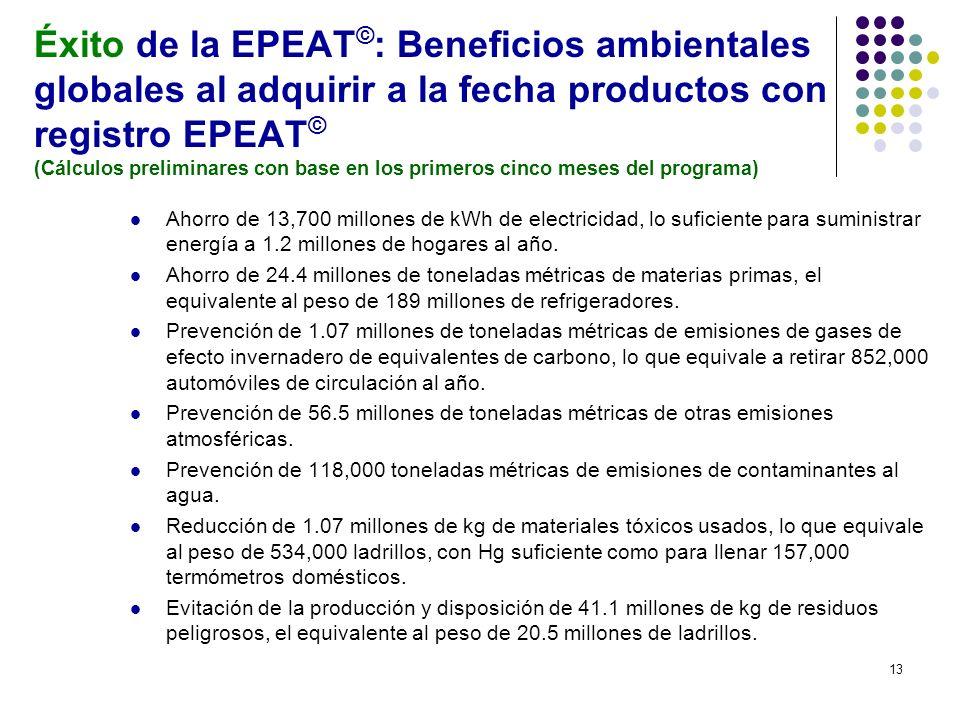 13 Éxito de la EPEAT © : Beneficios ambientales globales al adquirir a la fecha productos con registro EPEAT © (Cálculos preliminares con base en los