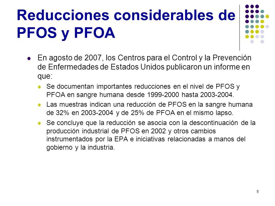 8 Reducciones considerables de PFOS y PFOA En agosto de 2007, los Centros para el Control y la Prevención de Enfermedades de Estados Unidos publicaron