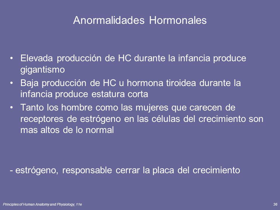 Principles of Human Anatomy and Physiology, 11e36 Anormalidades Hormonales Elevada producción de HC durante la infancia produce gigantismo Baja produc