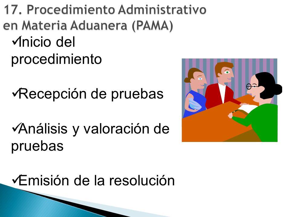 Inicio del procedimiento Recepción de pruebas Análisis y valoración de pruebas Emisión de la resolución