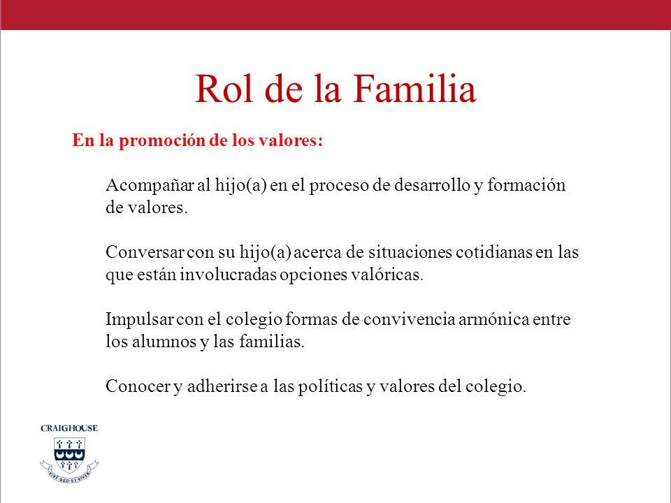 Rol de la Familia En la promoción de los valores: Acompañar al hijo(a) en el proceso de desarrollo y formación de valores. Conversar con su hijo(a) ac