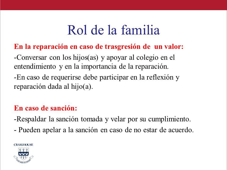 Rol de la familia En la reparación en caso de trasgresión de un valor: -Conversar con los hijos(as) y apoyar al colegio en el entendimiento y en la im