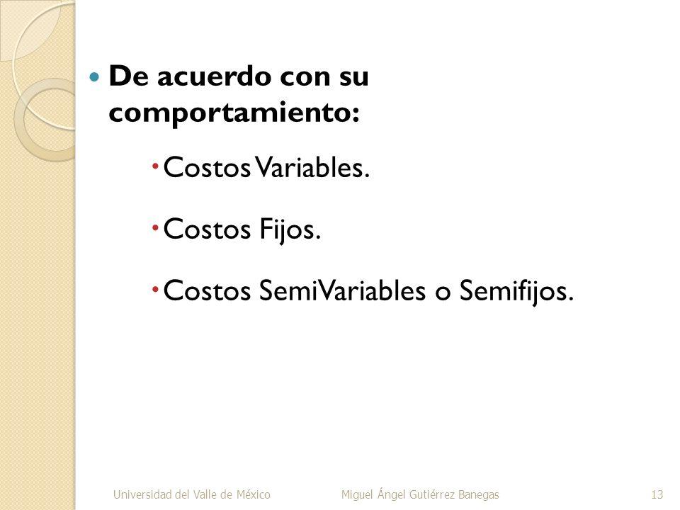 De acuerdo con su comportamiento: Costos Variables. Costos Fijos. Costos SemiVariables o Semifijos. Universidad del Valle de MéxicoMiguel Ángel Gutiér