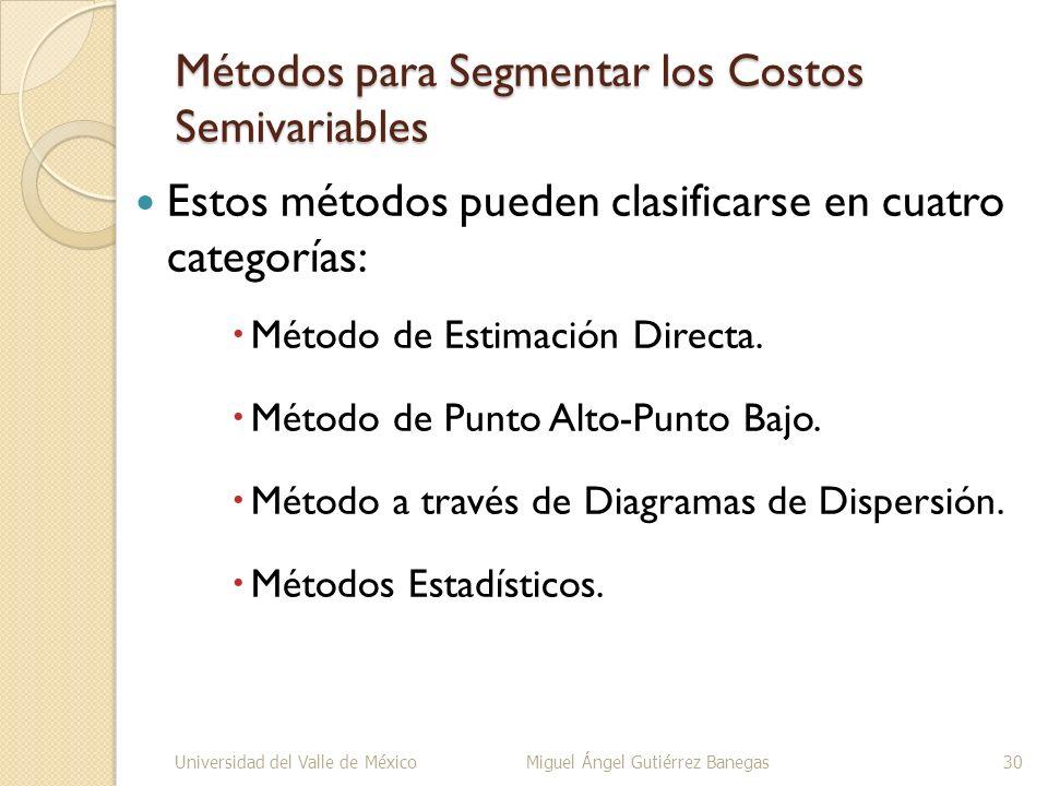 Métodos para Segmentar los Costos Semivariables Estos métodos pueden clasificarse en cuatro categorías: Método de Estimación Directa. Método de Punto