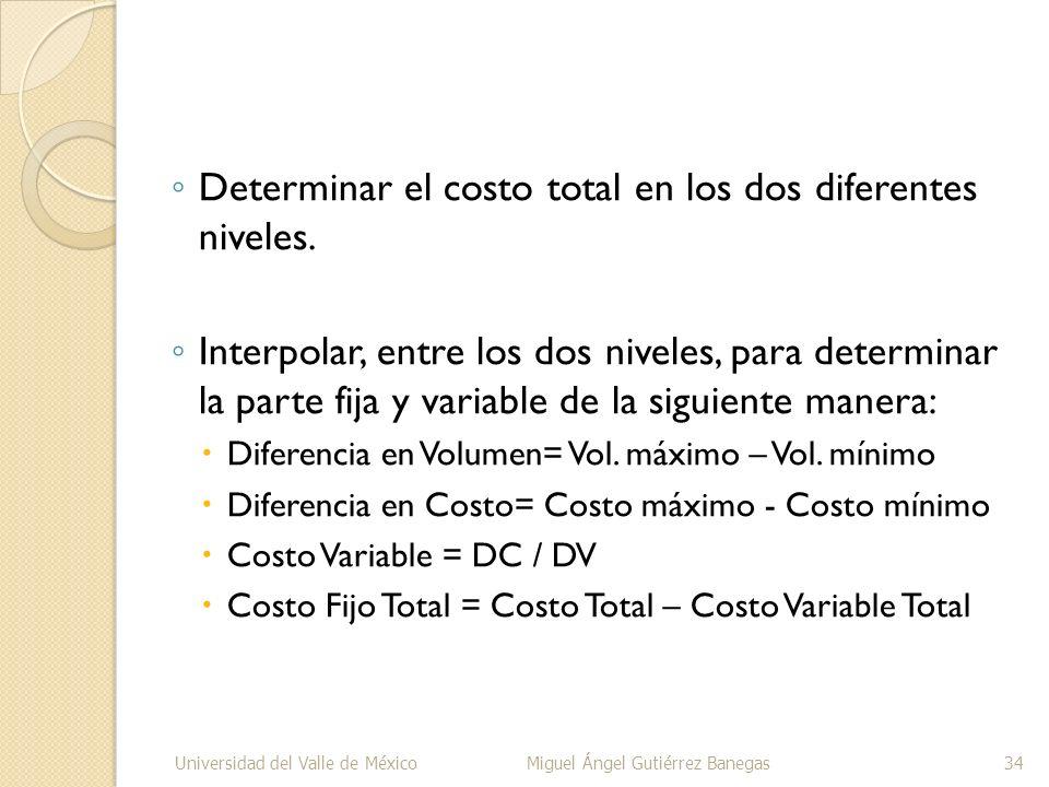 Determinar el costo total en los dos diferentes niveles. Interpolar, entre los dos niveles, para determinar la parte fija y variable de la siguiente m