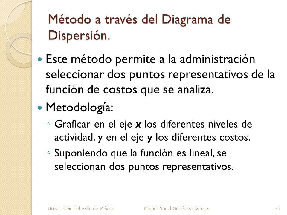 Método a través del Diagrama de Dispersión. Este método permite a la administración seleccionar dos puntos representativos de la función de costos que