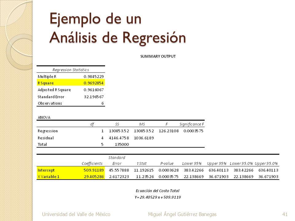 Ejemplo de un Análisis de Regresión Universidad del Valle de MéxicoMiguel Ángel Gutiérrez Banegas41
