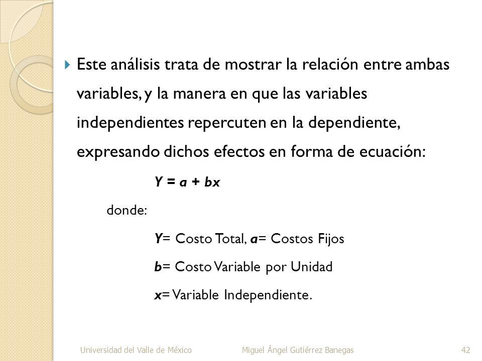 Este análisis trata de mostrar la relación entre ambas variables, y la manera en que las variables independientes repercuten en la dependiente, expres