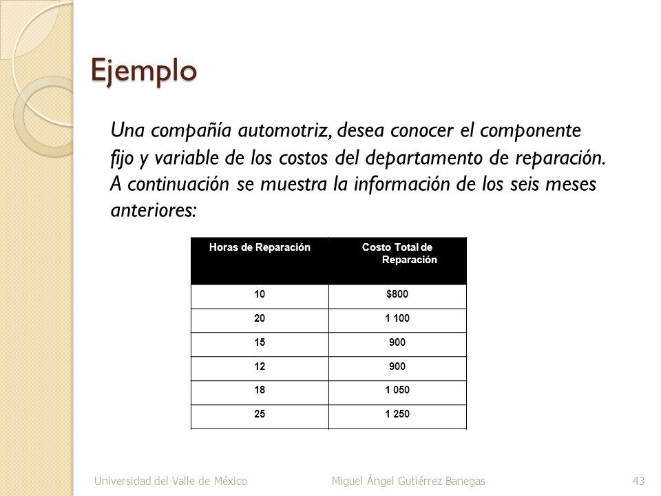 Ejemplo Una compañía automotriz, desea conocer el componente fijo y variable de los costos del departamento de reparación. A continuación se muestra l