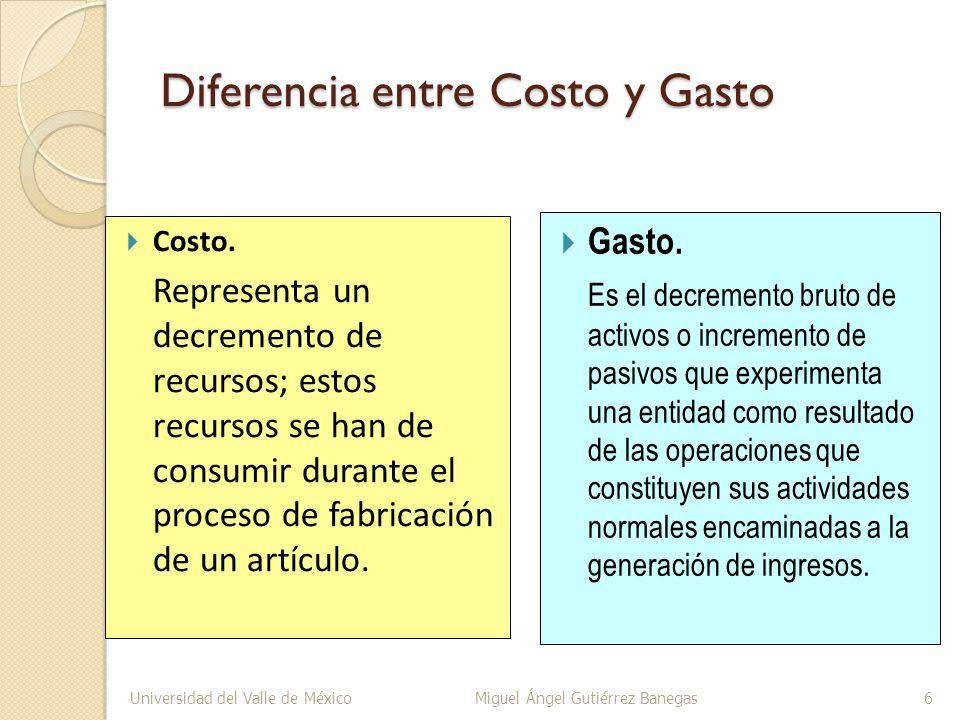 Diferencia entre Costo y Gasto Costo. Representa un decremento de recursos; estos recursos se han de consumir durante el proceso de fabricación de un