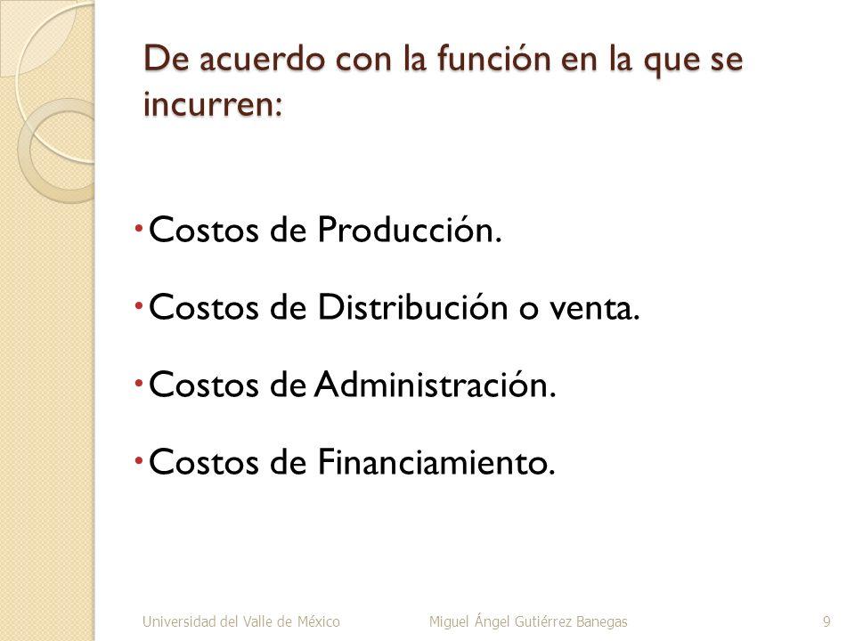 De acuerdo con la función en la que se incurren: Costos de Producción. Costos de Distribución o venta. Costos de Administración. Costos de Financiamie