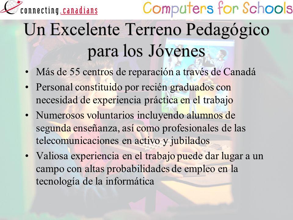 Un Excelente Terreno Pedagógico para los Jóvenes Más de 55 centros de reparación a través de Canadá Personal constituido por recién graduados con nece