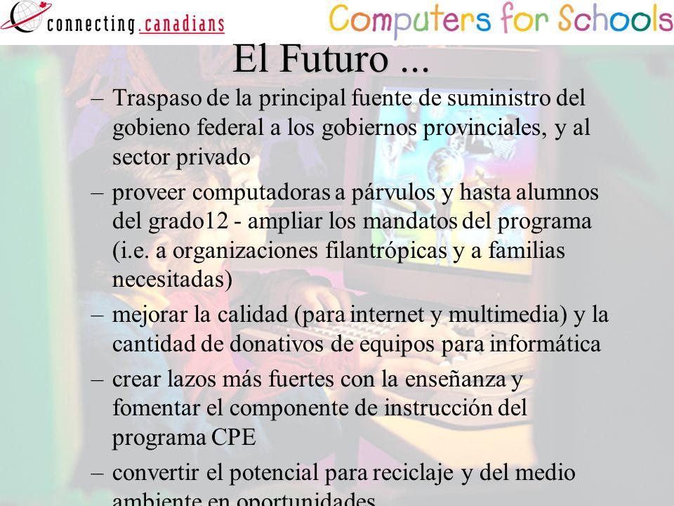 El Futuro... –Traspaso de la principal fuente de suministro del gobieno federal a los gobiernos provinciales, y al sector privado –proveer computadora