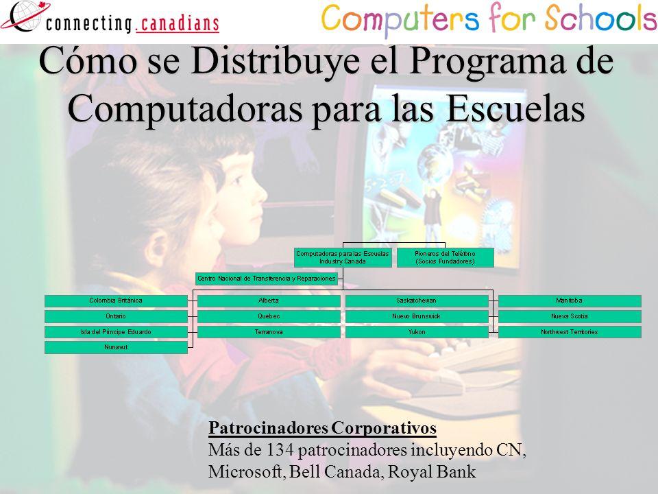 Cómo se Distribuye el Programa de Computadoras para las Escuelas Patrocinadores Corporativos Más de 134 patrocinadores incluyendo CN, Microsoft, Bell