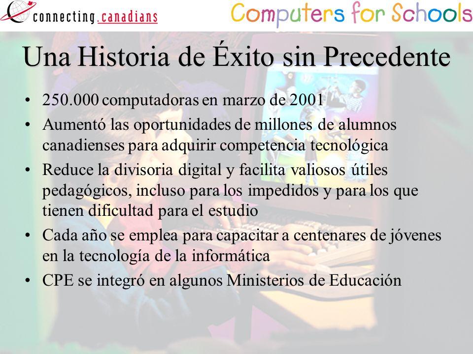 Una Historia de Éxito sin Precedente 250.000 computadoras en marzo de 2001 Aumentó las oportunidades de millones de alumnos canadienses para adquirir
