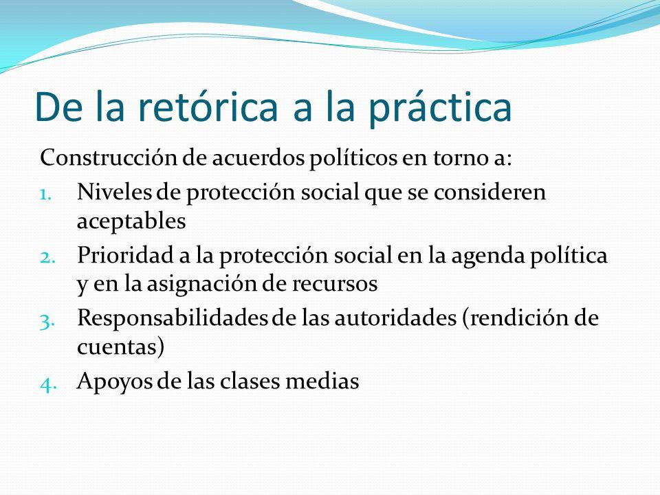 De la retórica a la práctica Construcción de acuerdos políticos en torno a: 1. Niveles de protección social que se consideren aceptables 2. Prioridad