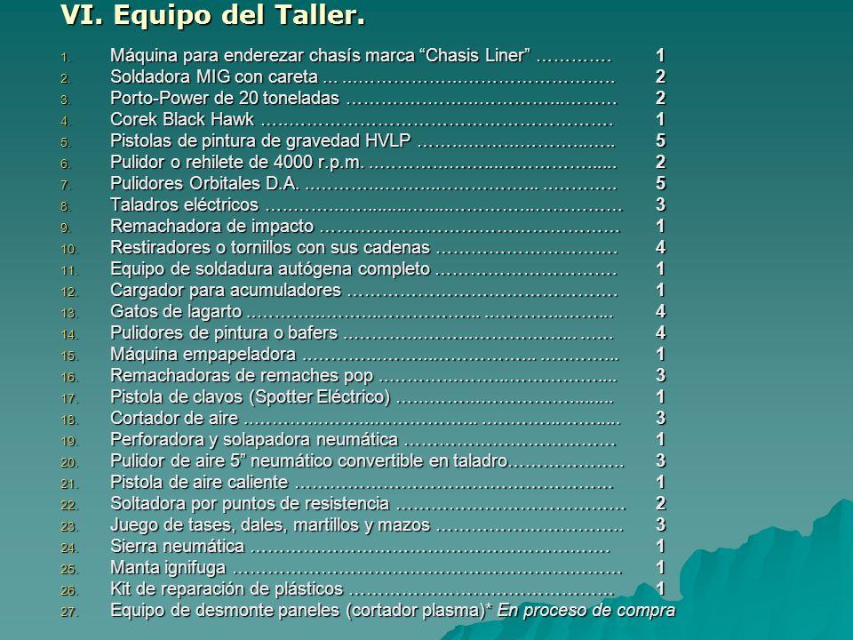 VI. Equipo del Taller. 1. Máquina para enderezar chasís marca Chasis Liner ………….1 2. Soldadora MIG con careta......……………...……………………..2 3. Porto-Power