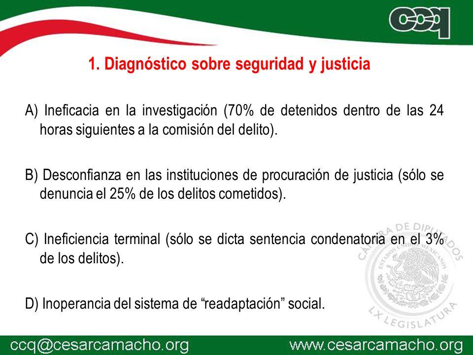 1. Diagnóstico sobre seguridad y justicia A) Ineficacia en la investigación (70% de detenidos dentro de las 24 horas siguientes a la comisión del deli