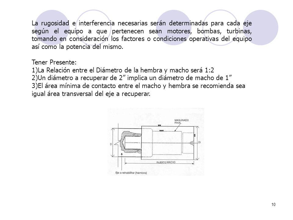 10 La rugosidad e interferencia necesarias serán determinadas para cada eje según el equipo a que pertenecen sean motores, bombas, turbinas, tomando e